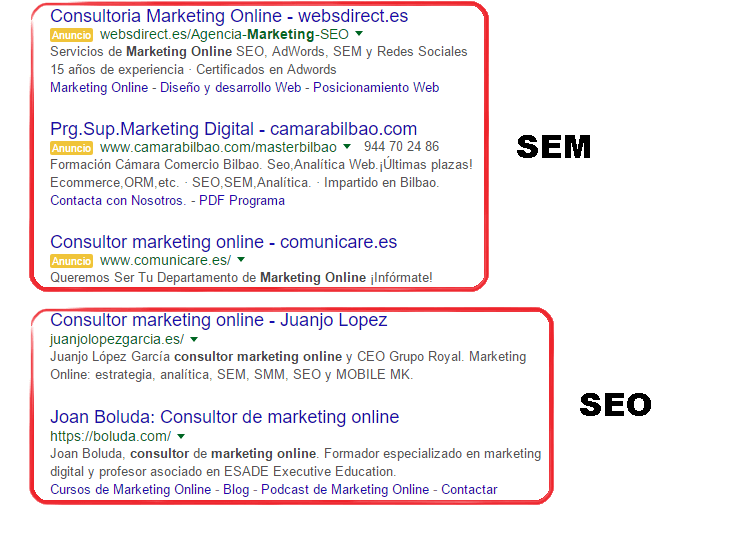 Posicionamiento SEM/SEO