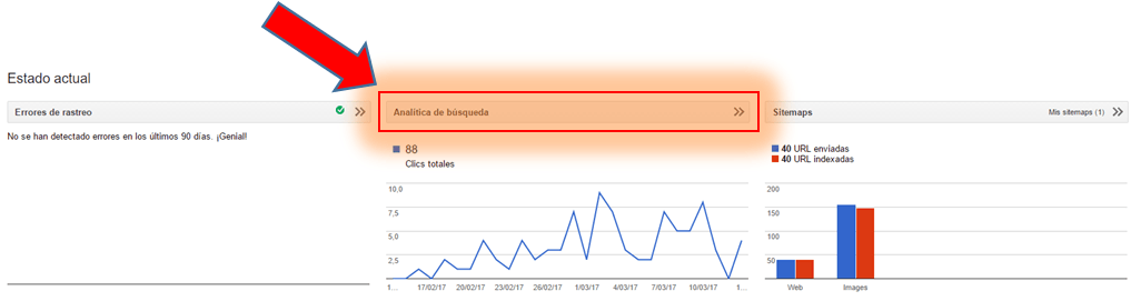 Not Provided - ¿Qué palabras clave esconde Google Analytics? 1