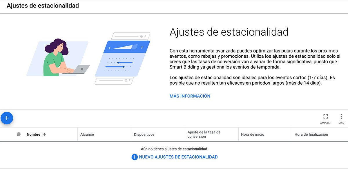 ajustes de estacionalidad de google ads
