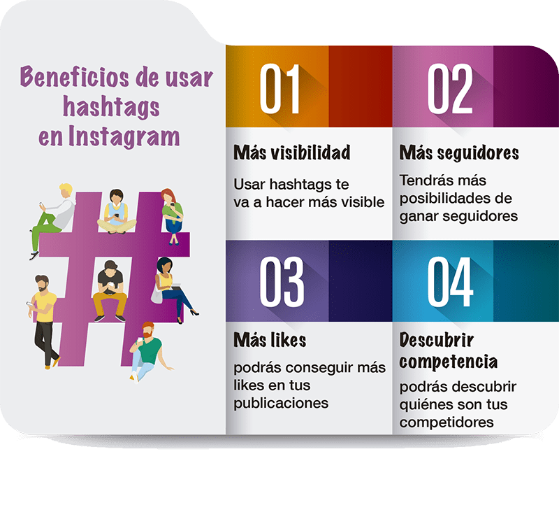 beneficios usar hastags en instagram