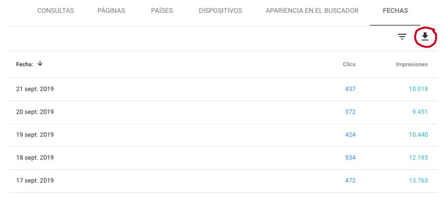 Google Search Console se actualiza y facilita datos con menos de un día de retraso 3