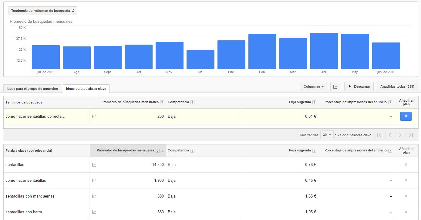 sugerencias palabras clave keyword planner