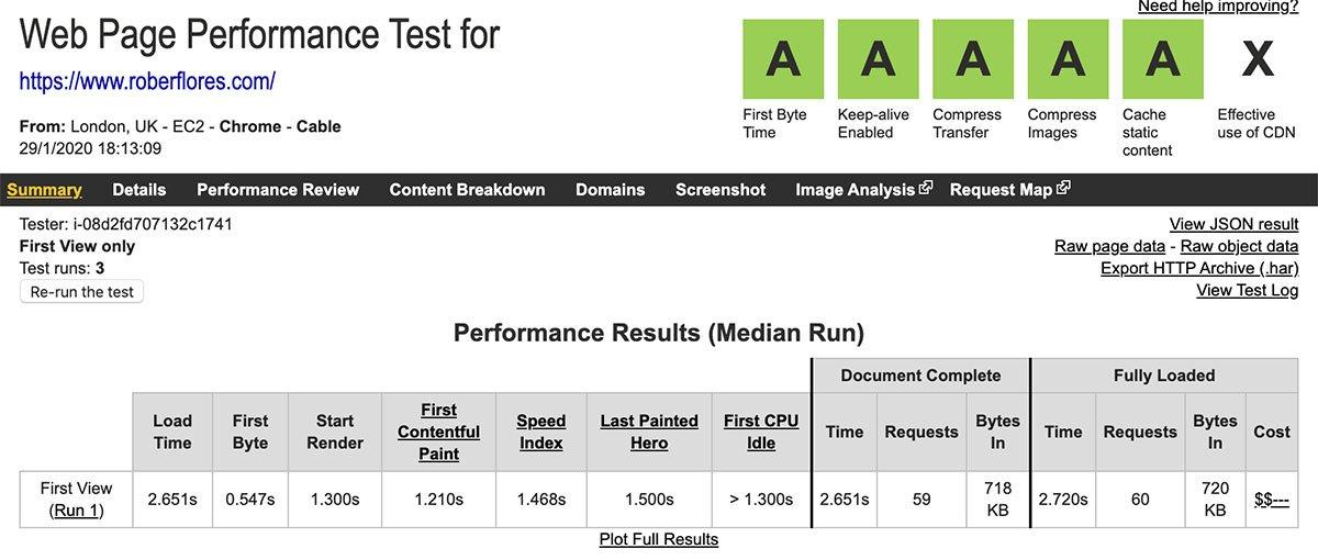 medir la velocidad de carga web con webpagetest